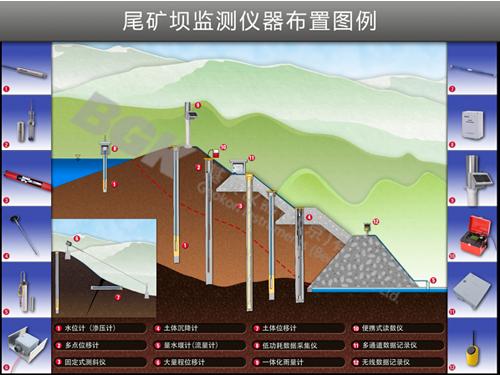 尾矿库在线监测系统2-水印.png