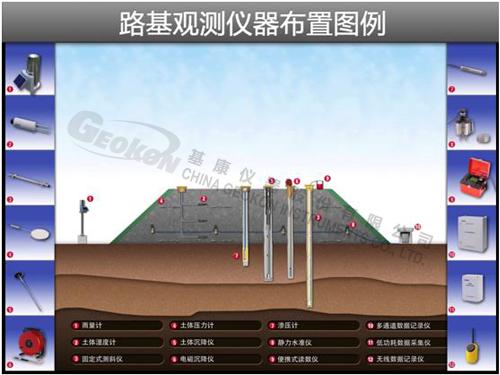 路基在线监测系统-1-水印.png