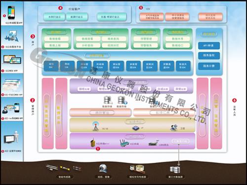 G云平台-1.jpg