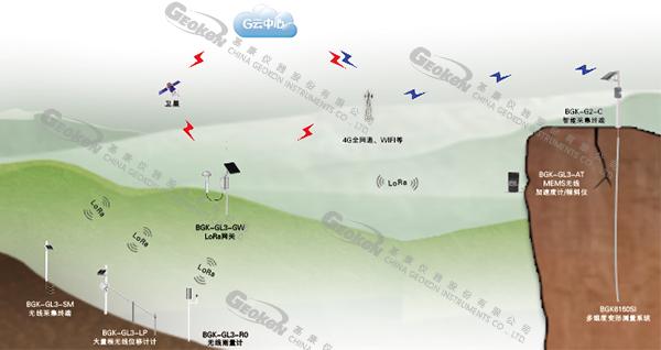 【水印】BGK-GL3(结构图).jpg
