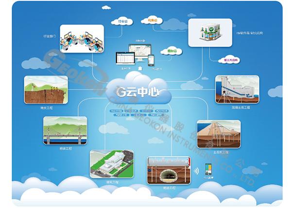 【水印】G云平台-应用架构.png