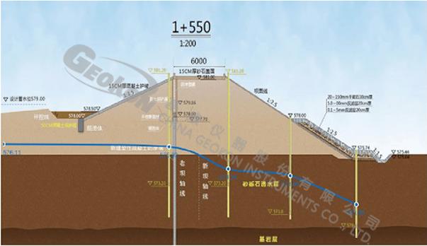【水印】G云平台-大坝断面浸润线报表.png