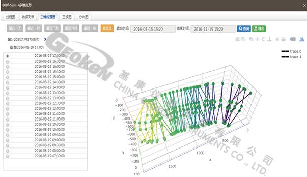 【水印】G云平台-柔性测斜仪数据立体展示.png